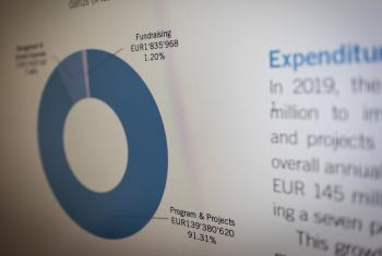 Photo: LWF (Finance chart)